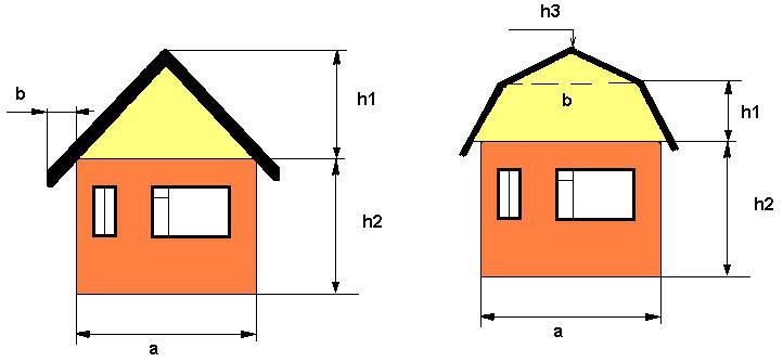Количество необходимых для проведения работ стартовых и финишных планок всегда соответствует периметру фасада здания