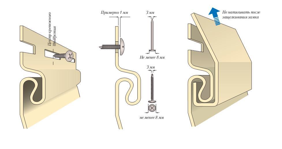 Монтировать панели сайдинга своими руками необходимо оцинкованными крепёжными элементами определенных размеров