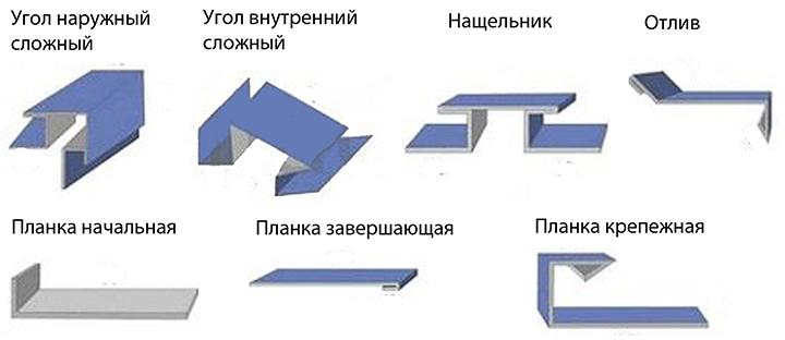 Монтаж сайдинга предполагает применение специальных профилей или планок