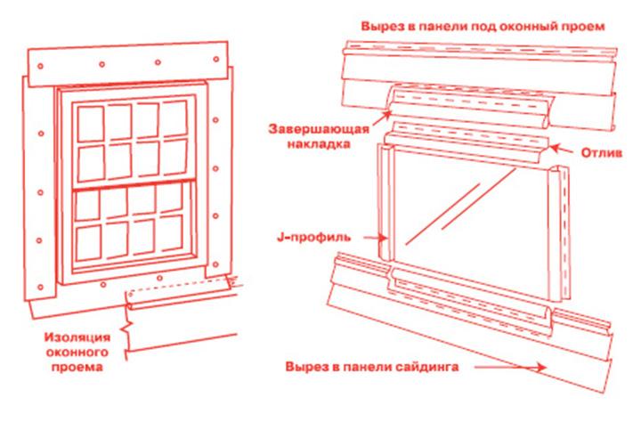 Расчет количества J-образного профиля производится после составления схемы участков, на которых предполагается применять такой доборный элемент