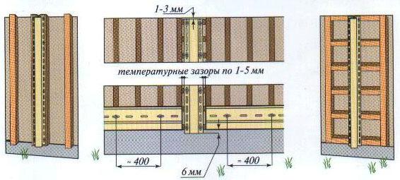 Схема монтажа сайдинга на жилой дом или другое строение своими руками должна предусматривать возможность изменения размеров в процессе температурных колебаний, которой обладают такие отделочные материалы