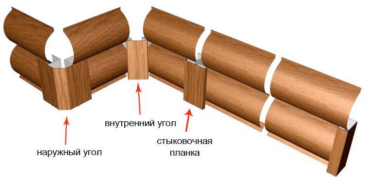 Для установки панелей потребуются дополнительные аксессуары – внутренние и внешние углы, соединительные планки, стартовые полосы