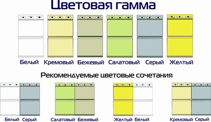 В России ассортимент виниловых панелей представлен изделиями от компании «Sayga»