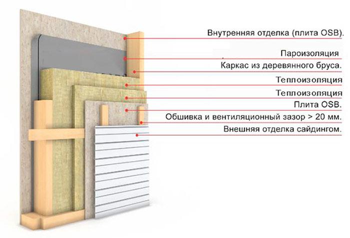 Видео отделка пенопластом фасад дома