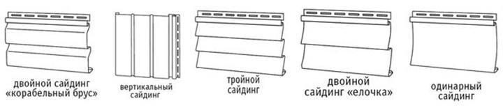 Способ монтажных работ полностью зависит от вида сайдинга для отделки стен