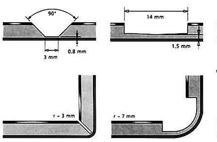 Чтобы поверхность изгиба была ровной, внутренние слои подрезают