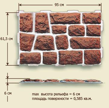 Размер ПВХ-панелей для отделки цокольной части значительно варьируется в зависимости от внутренней стандартизации, установленной производителем