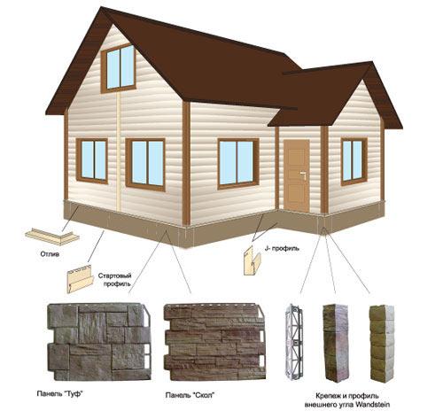 ПВХ-сайдинг, а также цокольные панели под дикий, бутовый, жжёный или белый скалистый камень являются наиболее востребованными и получают положительные отзывы покупателей