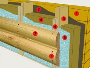 Использование деревянного блок-хауса в системе вентилируемого фасада