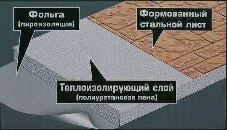 Передовые достижения в мире фасадных панелей: самую прогрессивную структуру имеют панели Стенолит!
