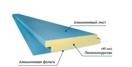 Все большую популярность приобретают панели с термоизоляцией