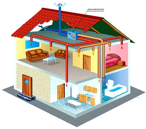 Помимо теплоизоляции в доме стоит установить приточно-вытяжную систему