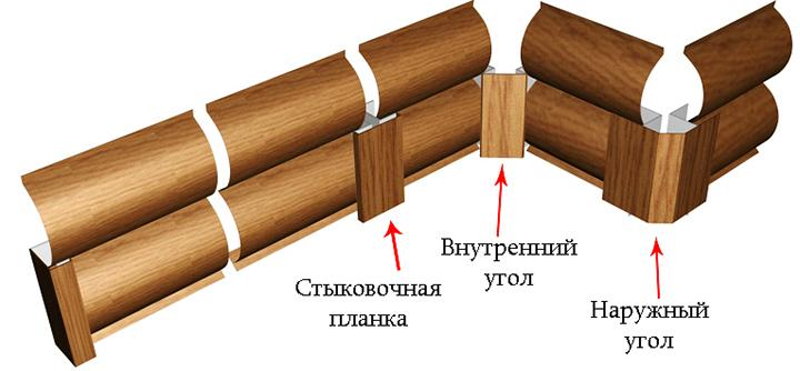 Если длина панелей не соответствует длине стен, то необходимо применять стыковочную планку