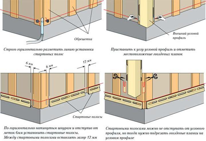 Инструкция по самостоятельному монтажу сайдинг-панелей «Docke» предполагает соблюдение проработанной специалистами схемы установки