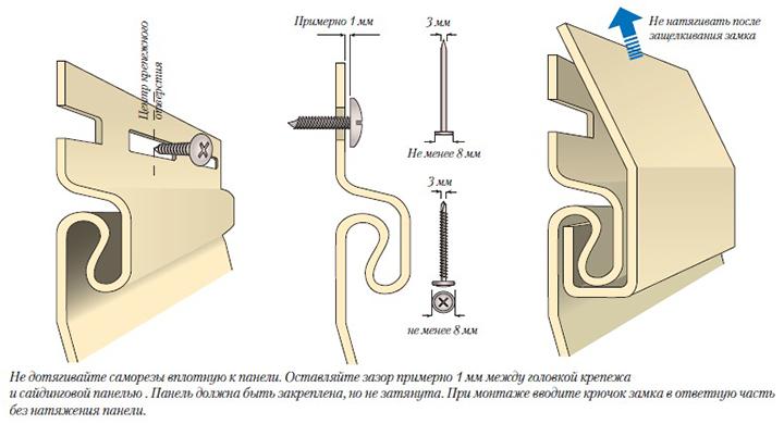 Монтаж сайдинга отличается простотой — каждая ламель обладает специальной защёлкой на одной стороне и ответной частью с другой стороны
