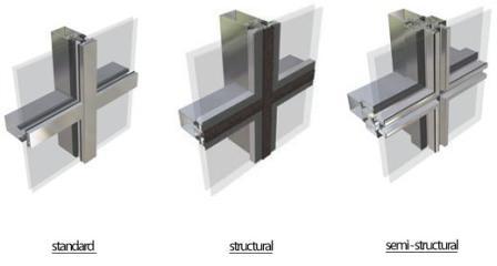 Сплошные навесные фасады из стекла монтируются на металлический каркас