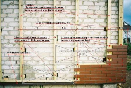 Каркас нивелирует неровности стен и создает воздушную прослойку для вентиляции и терморегуляции