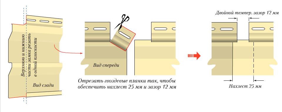 Монтаж основных панелей предусматривает подгонку панелей по размеру обустраиваемого фасада. Чтобы правильно обрезать панель, нужно учитывать некоторые особенности порезки