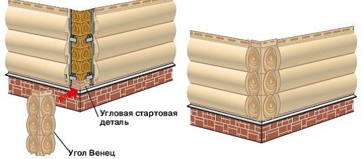 Крепить виниловый блок-хаус следует в соответствии с рекомендованной производителем технологией