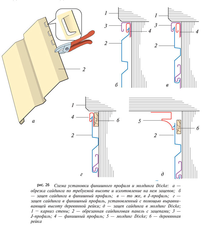 Крепление выполняется в последовательности, предполагающей подготовку поверхности стен дома, крепление стартовой и финишной планок, а также наличников дверных и оконных проёмов, монтаж углов и отделочных элементов