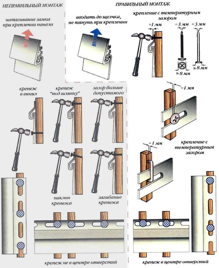 Основные этапы проведения монтажных работ стандартны и заключаются в последовательно выполняемых действиях