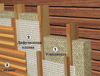 Под виниловый сайдинг  следует выполнить утепление, а также уложить слой гидроизоляции и пароизоляции стеновых поверхностей