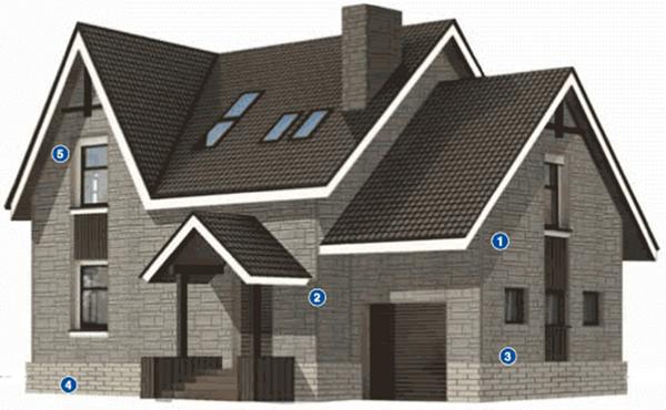 Необходимо посчитать количество наружных угловых элементов дома