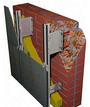 Конструкция вентилируемых фасадов решает проблему теплосбережения и декоративности