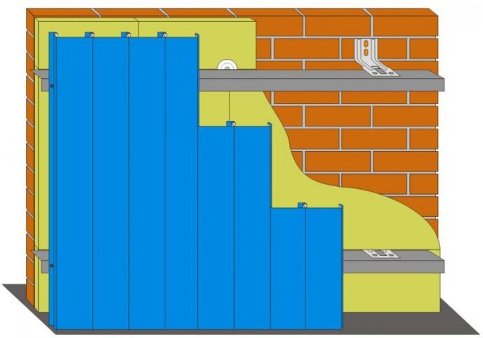 Вертикальные панели не обладают дополнительной перфорацией, которая предполагает сток накопленного конденсата