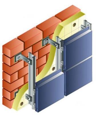 Каркасный метод монтажа обеспечит необходимую вентиляцию фасада