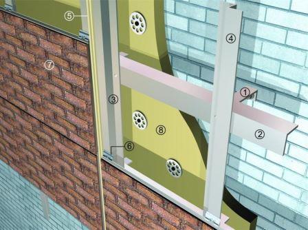 Для монтажа вентилируемого фиброцементного фасада подходит как стальной, так и алюминиевый или деревянный каркас